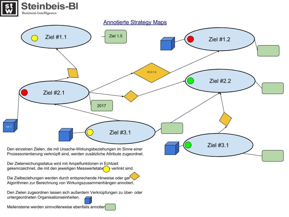annotierte_Strategy_Map.jpg